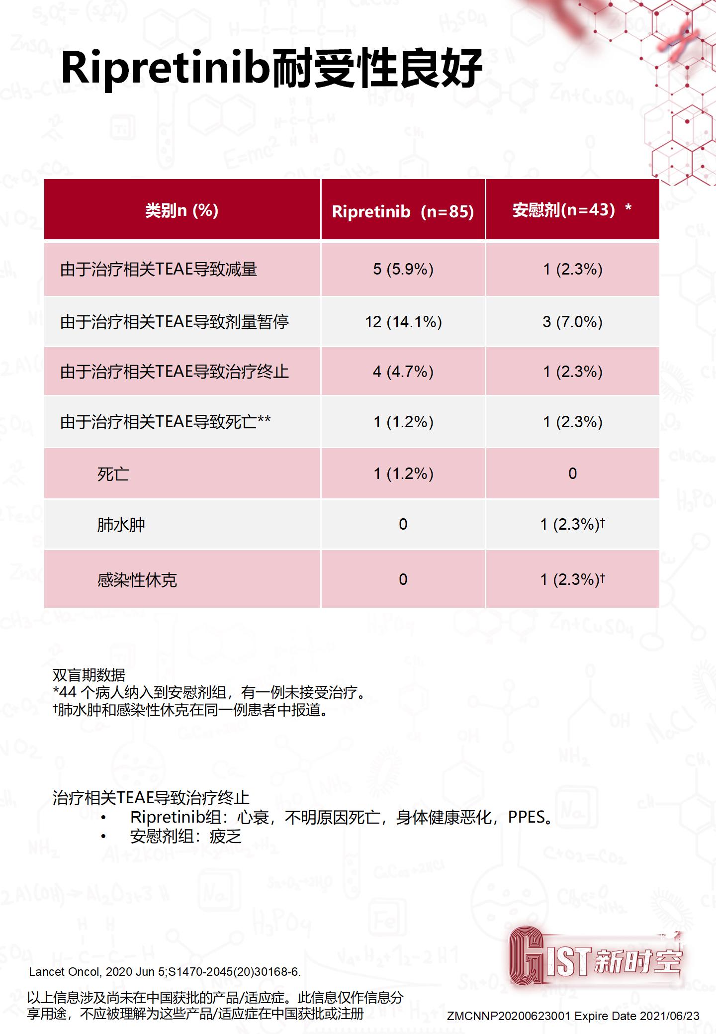 ※20200626_INVICTUS_吴欣_final_替换模板后(1)_11.png