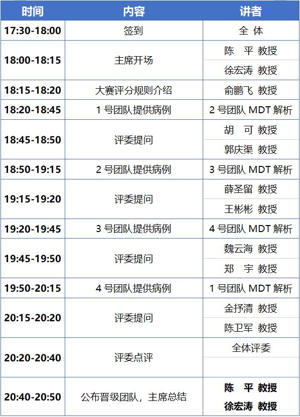 1月11日胃癌.png